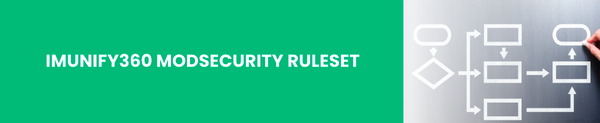 imunify360 modsecurity ruleset